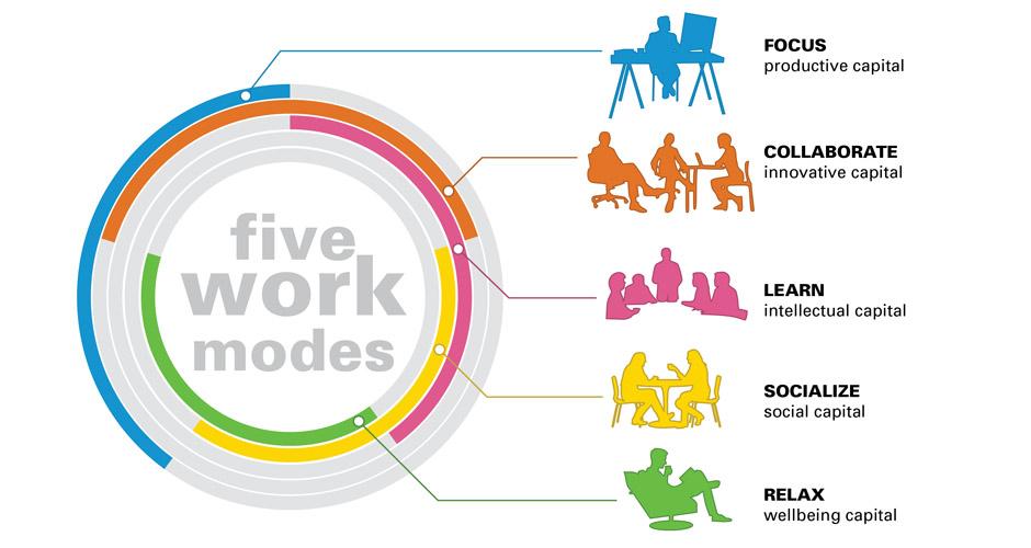 00-work-framework-2