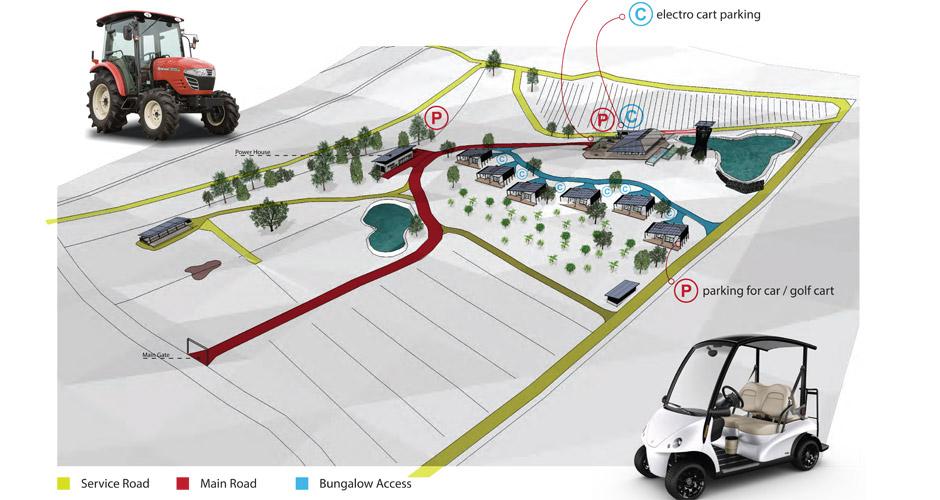 75_ecofarm-plan-mobility