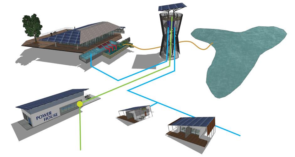 75_ecofarm-schematic-water