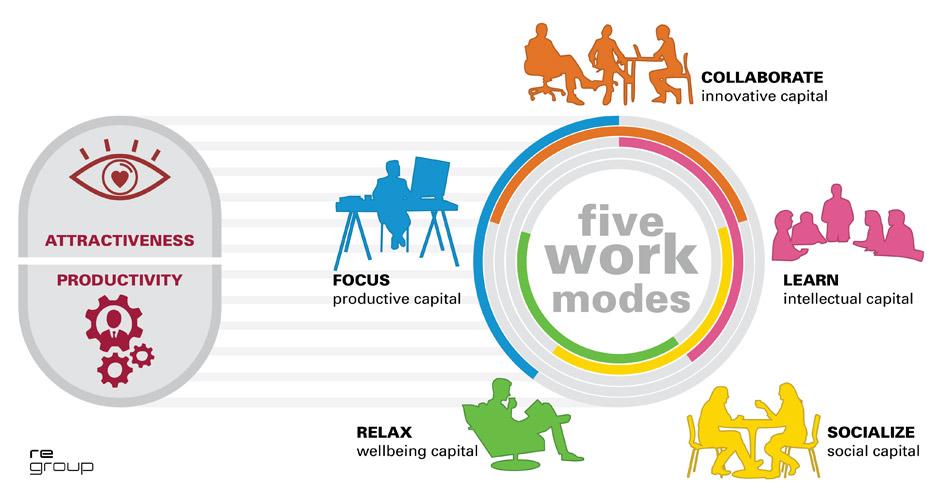 work-framework-full-01